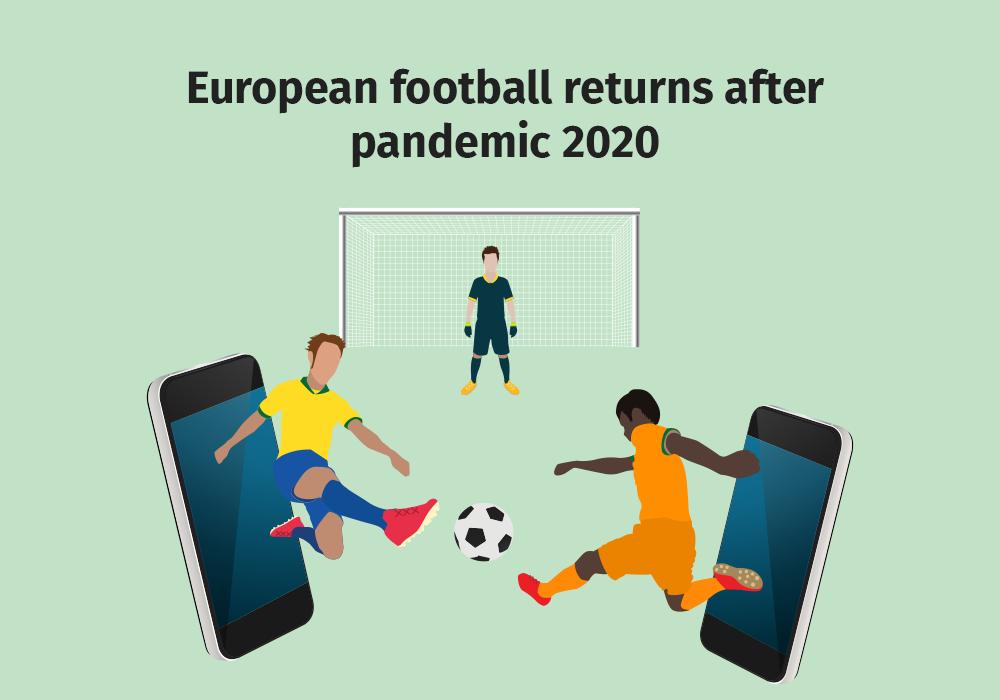 European football returns after pandemic 2020